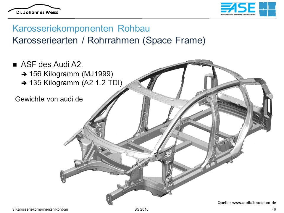 SS 20163 Karosseriekomponenten Rohbau40 Karosseriekomponenten Rohbau Karosseriearten / Rohrrahmen (Space Frame) ASF des Audi A2:  156 Kilogramm (MJ1999)  135 Kilogramm (A2 1.2 TDI) Quelle: www.audia2museum.de Gewichte von audi.de