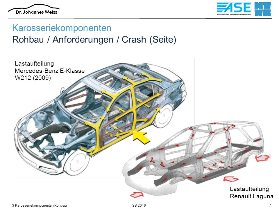SS 20163 Karosseriekomponenten Rohbau28 Quelle: Mercedes-Benz Karosseriekomponenten Rohbau Karosseriearten / selbsttragende Karosserie Mercedes-Benz E-Klasse (W212)