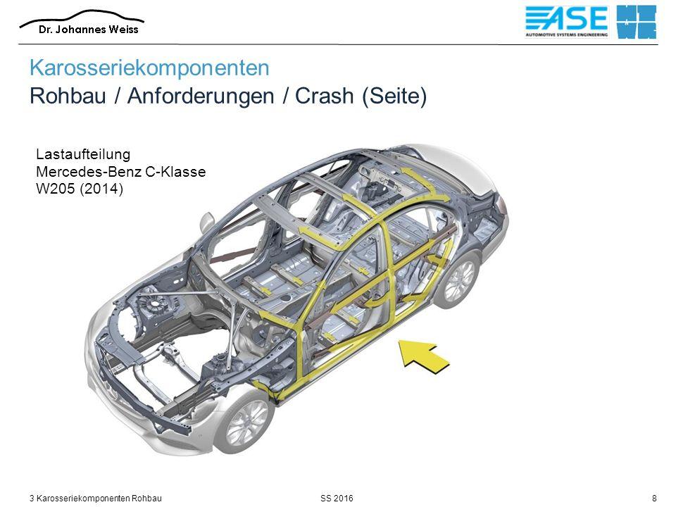 SS 20163 Karosseriekomponenten Rohbau9 Lastaufteilung Mercedes-Benz C-Klasse W205 (2014) Karosseriekomponenten Rohbau / Anforderungen / Crash (Seite)