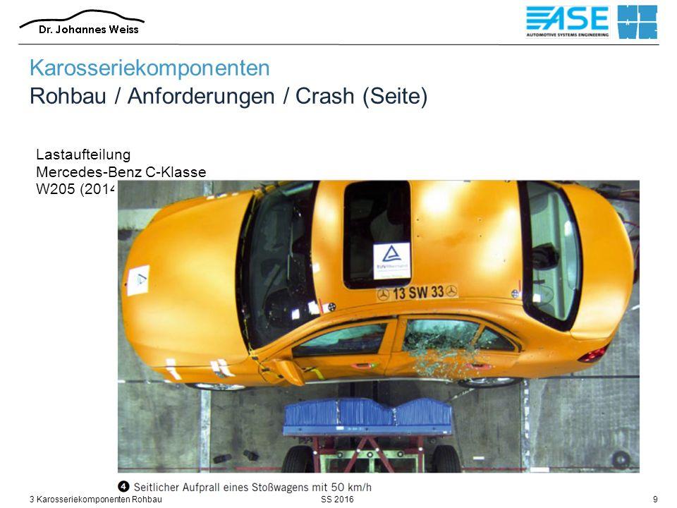 SS 20163 Karosseriekomponenten Rohbau30 Lotus Elan (70er Jahre) Karosseriekomponenten Rohbau Karosseriearten / Zentralrohrrahmen Quelle: Röth / FH Aachen