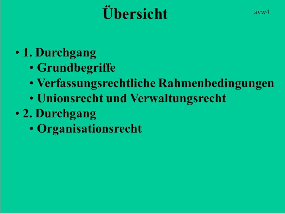 1. Durchgang Grundbegriffe Verfassungsrechtliche Rahmenbedingungen Unionsrecht und Verwaltungsrecht 2. Durchgang Organisationsrecht Übersicht avw4