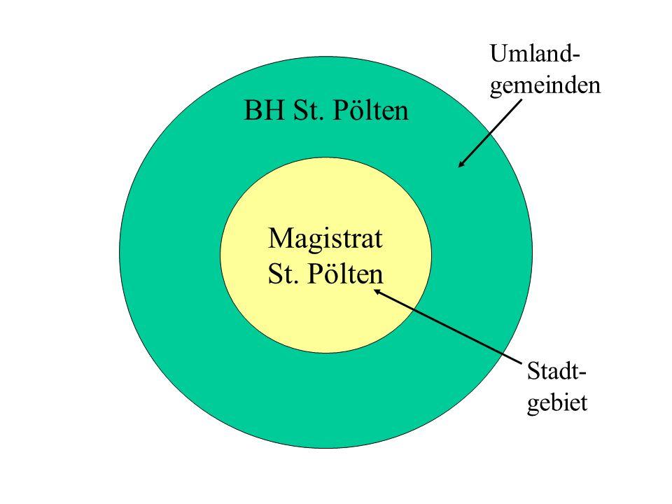 Magistrat St. Pölten BH St. Pölten Umland- gemeinden Stadt- gebiet