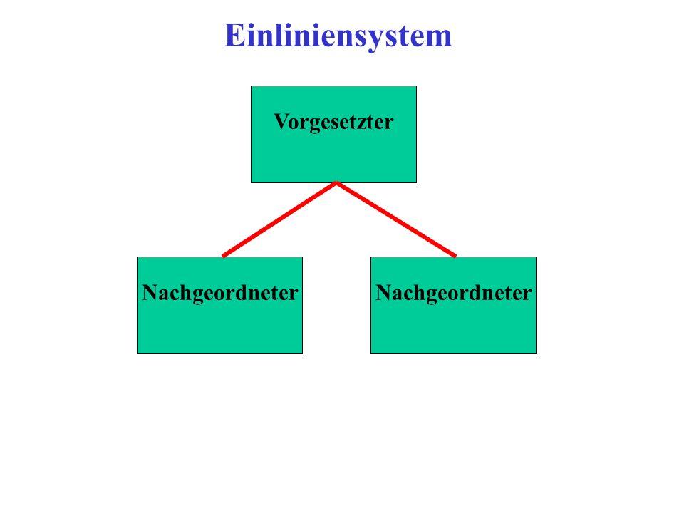 Vorgesetzter Nachgeordneter Einliniensystem