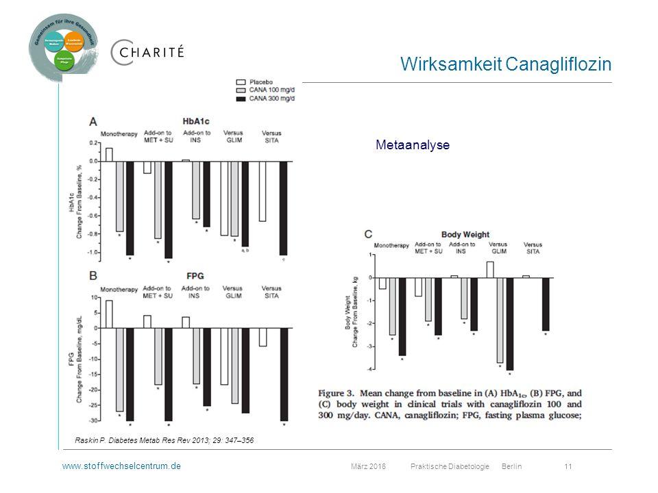 www.stoffwechselcentrum.de März 2016 Praktische Diabetologie Berlin 11 Wirksamkeit Canagliflozin Raskin P.