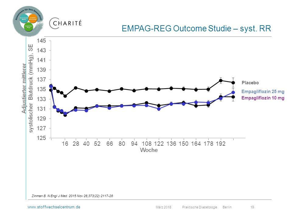 www.stoffwechselcentrum.de März 2016 Praktische Diabetologie Berlin 19 EMPAG-REG Outcome Studie – syst.