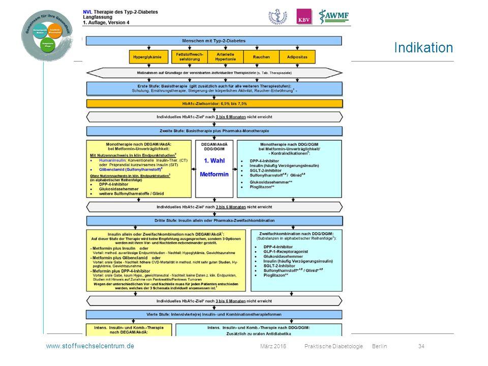 www.stoffwechselcentrum.de März 2016 Praktische Diabetologie Berlin 34 Indikation