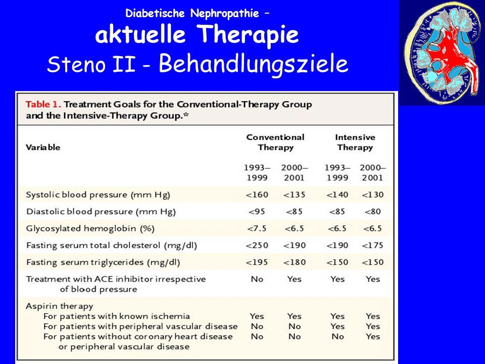 Diabetische Nephropathie – aktuelle Therapie Steno II - Behandlungsziele