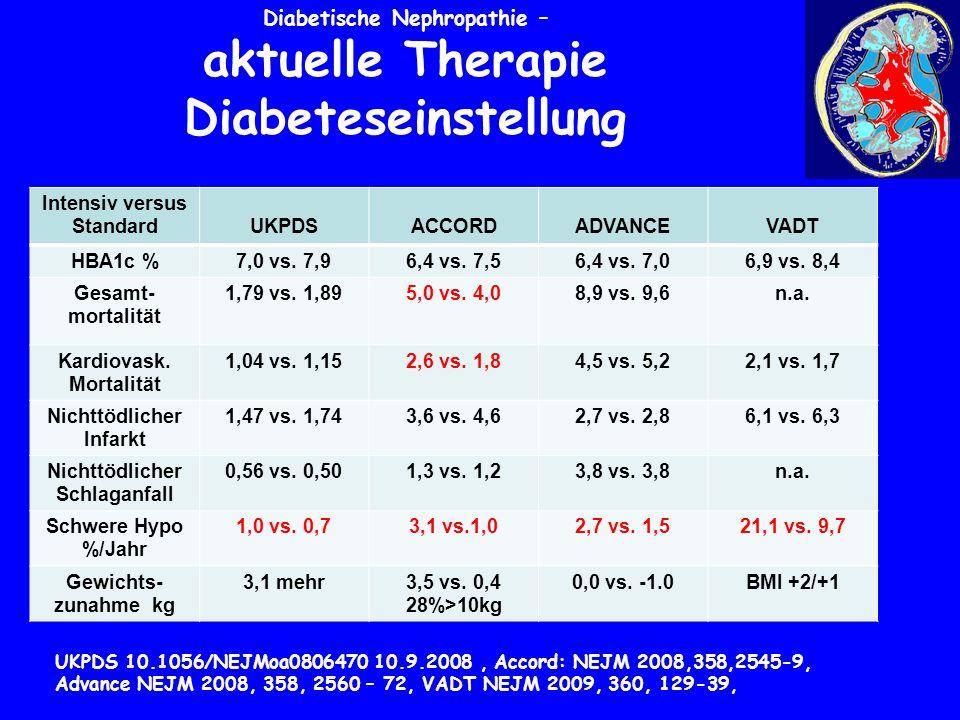 Stadieneinteilung Intensiv versus StandardUKPDSACCORDADVANCEVADT HBA1c %7,0 vs.