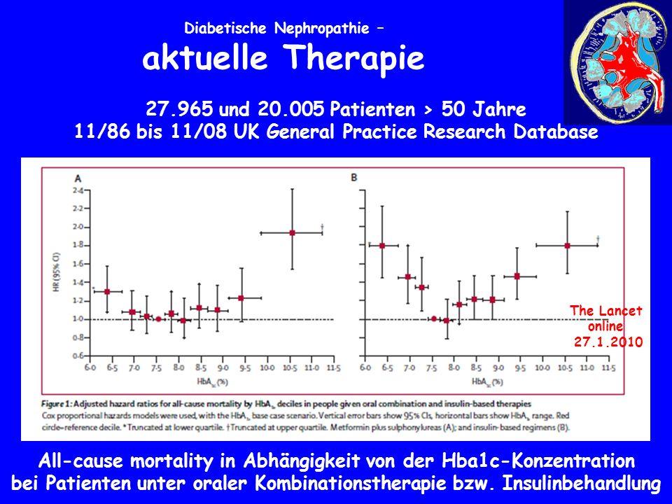 Stadieneinteilung Diabetische Nephropathie – aktuelle Therapie All-cause mortality in Abhängigkeit von der Hba1c-Konzentration bei Patienten unter oraler Kombinationstherapie bzw.