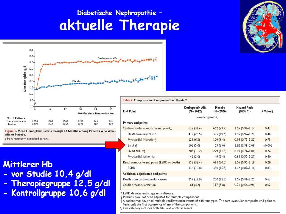 Diabetische Nephropathie – aktuelle Therapie Mittlerer Hb - vor Studie 10,4 g/dl - Therapiegruppe 12,5 g/dl - Kontrollgruppe 10,6 g/dl