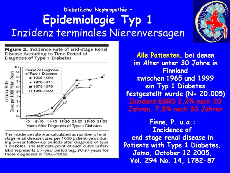 Diabetische Nephropathie – Epidemiologie Typ 1 Inzidenz terminales Nierenversagen Finne, P.