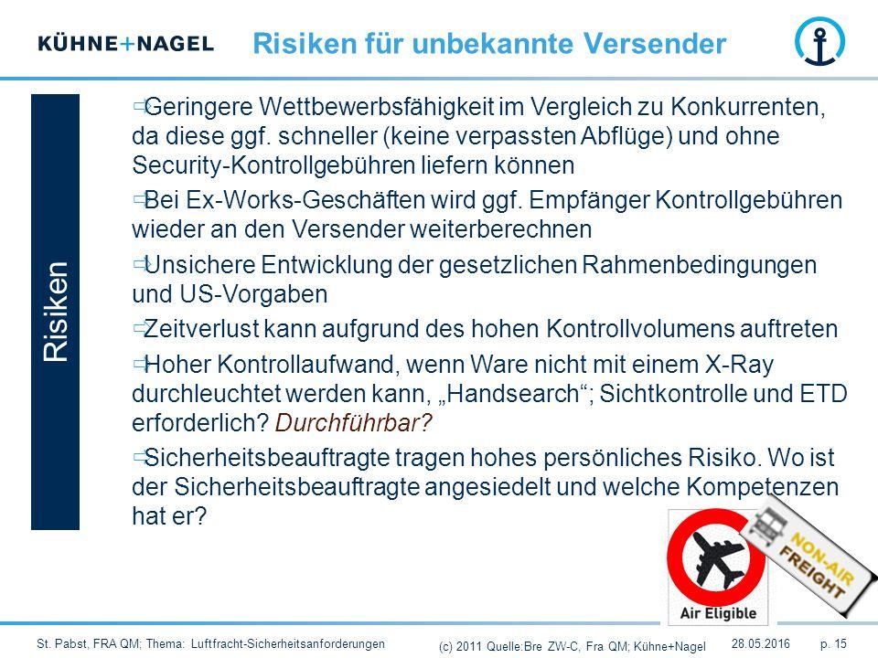 28.05.2016St. Pabst, FRA QM; Thema: Luftfracht-Sicherheitsanforderungenp.