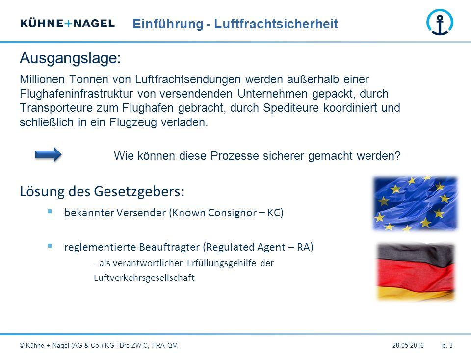 28.05.2016© Kühne + Nagel (AG & Co.) KG | Bre ZW-C, FRA QMp.