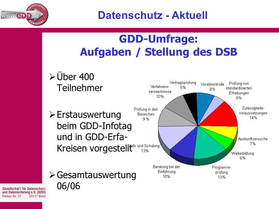 Datenschutz - Aktuell GDD-Umfrage: Aufgaben / Stellung des DSB  Über 400 Teilnehmer  Erstauswertung beim GDD-Infotag und in GDD-Erfa- Kreisen vorgestellt  Gesamtauswertung 06/06