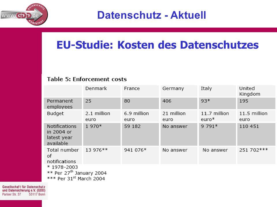 Datenschutz - Aktuell EU-Studie: Kosten des Datenschutzes