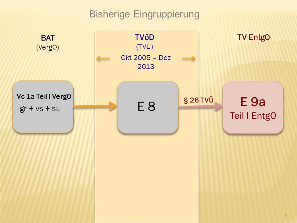 15 Bisherige Eingruppierung BAT (VergO) TVöD (TVÜ) TV EntgO Okt 2005 – Dez 2013 Vc 1a Teil I VergO gr + vs + sL E 8 § 26 TVÜ E 9a Teil I EntgO