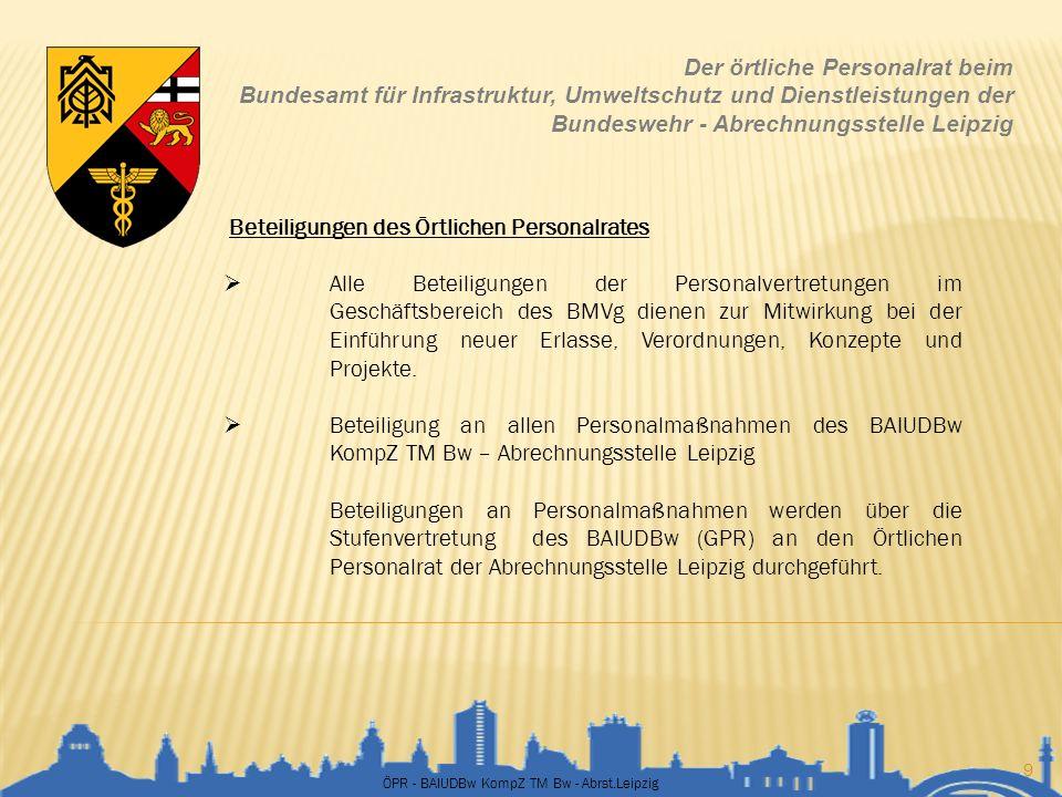 ÖPR - BAIUDBw KompZ TM Bw - Abrst.Leipzig 10 Der örtliche Personalrat beim Bundesamt für Infrastruktur, Umweltschutz und Dienstleistungen der Bundeswehr - Abrechnungsstelle Leipzig  Örtliche Personalräte (ÖPR) des BAIUDBw wurden an der Erstellung der Dienstzeitvereinbarung des BAIUDBw beteiligt.