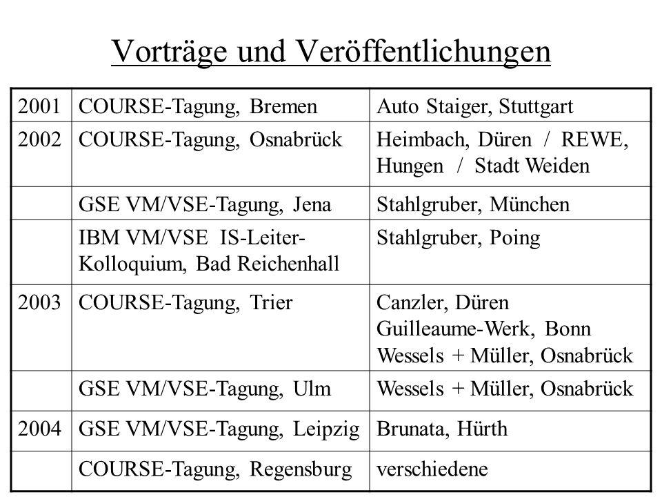 Vorträge und Veröffentlichungen 2001COURSE-Tagung, BremenAuto Staiger, Stuttgart 2002COURSE-Tagung, OsnabrückHeimbach, Düren / REWE, Hungen / Stadt Weiden GSE VM/VSE-Tagung, JenaStahlgruber, München IBM VM/VSE IS-Leiter- Kolloquium, Bad Reichenhall Stahlgruber, Poing 2003COURSE-Tagung, TrierCanzler, Düren Guilleaume-Werk, Bonn Wessels + Müller, Osnabrück GSE VM/VSE-Tagung, UlmWessels + Müller, Osnabrück 2004GSE VM/VSE-Tagung, LeipzigBrunata, Hürth COURSE-Tagung, Regensburgverschiedene