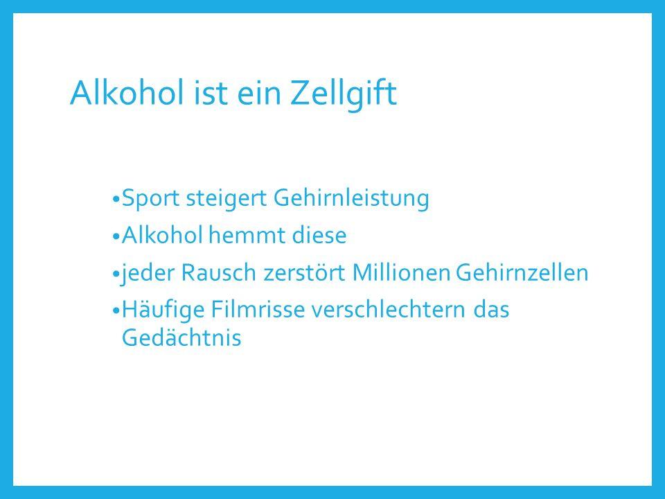 Alkohol ist ein Zellgift Sport steigert Gehirnleistung Alkohol hemmt diese jeder Rausch zerstört Millionen Gehirnzellen Häufige Filmrisse verschlechtern das Gedächtnis