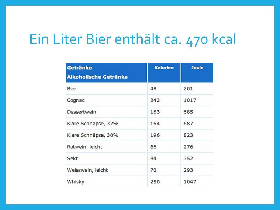 Ein Liter Bier enthält ca. 470 kcal