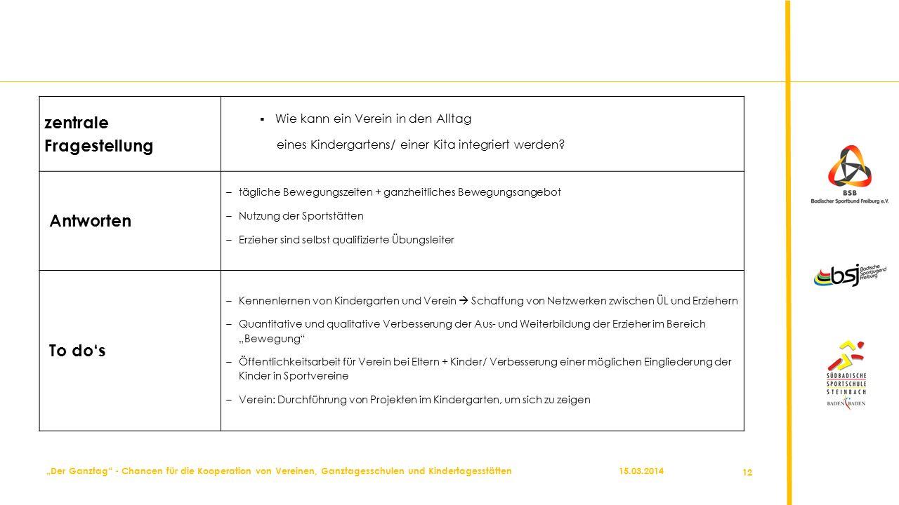 """15.03.2014 12 """"Der Ganztag - Chancen für die Kooperation von Vereinen, Ganztagesschulen und Kindertagesstätten zentrale Fragestellung  Wie kann ein Verein in den Alltag eines Kindergartens/ einer Kita integriert werden."""