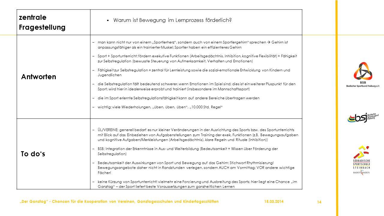 """15.03.2014 14 """"Der Ganztag - Chancen für die Kooperation von Vereinen, Ganztagesschulen und Kindertagesstätten zentrale Fragestellung  Warum ist Bewegung im Lernprozess förderlich."""