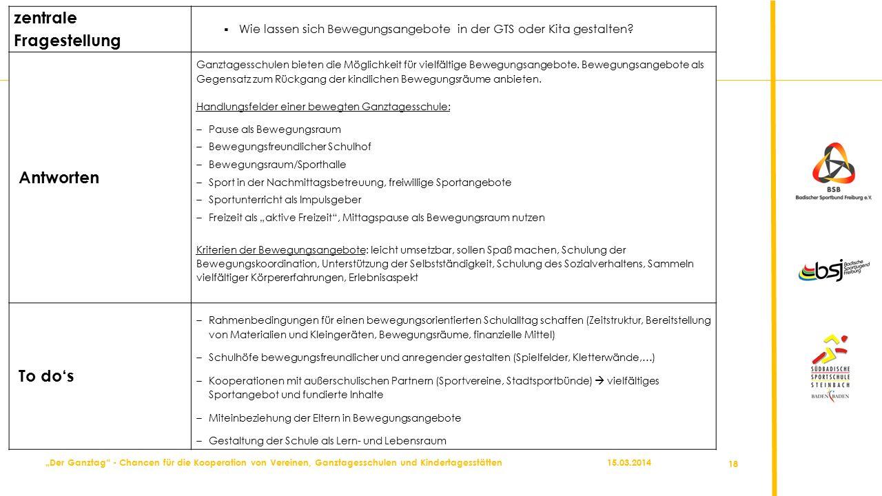 """15.03.2014 18 """"Der Ganztag - Chancen für die Kooperation von Vereinen, Ganztagesschulen und Kindertagesstätten zentrale Fragestellung  Wie lassen sich Bewegungsangebote in der GTS oder Kita gestalten."""