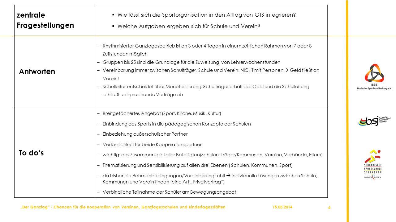 """15.03.2014 4 """"Der Ganztag - Chancen für die Kooperation von Vereinen, Ganztagesschulen und Kindertagesstätten zentrale Fragestellungen  Wie lässt sich die Sportorganisation in den Alltag von GTS integrieren."""