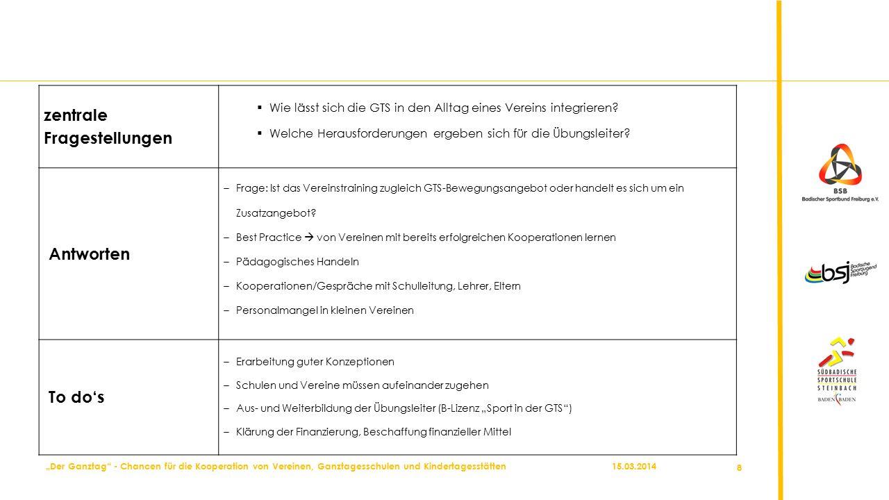 """15.03.2014 8 """"Der Ganztag - Chancen für die Kooperation von Vereinen, Ganztagesschulen und Kindertagesstätten zentrale Fragestellungen  Wie lässt sich die GTS in den Alltag eines Vereins integrieren."""