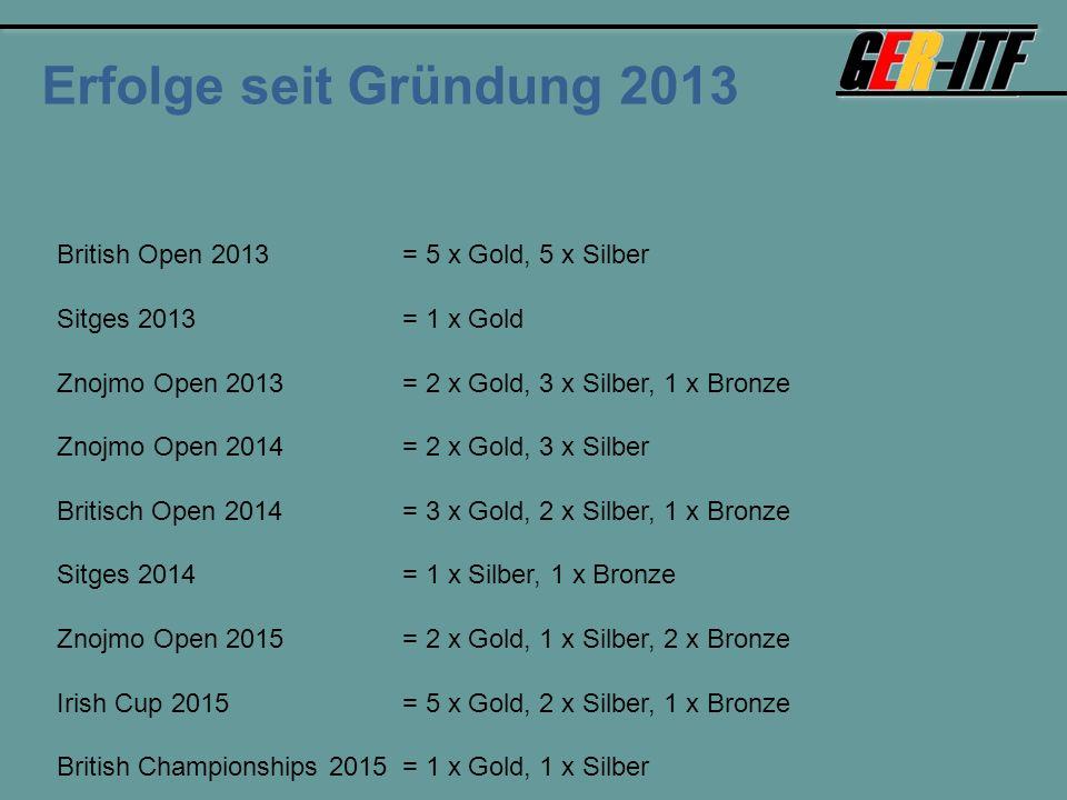 Erfolge seit Gründung 2013 British Open 2013 = 5 x Gold, 5 x Silber Sitges 2013= 1 x Gold Znojmo Open 2013= 2 x Gold, 3 x Silber, 1 x Bronze Znojmo Op