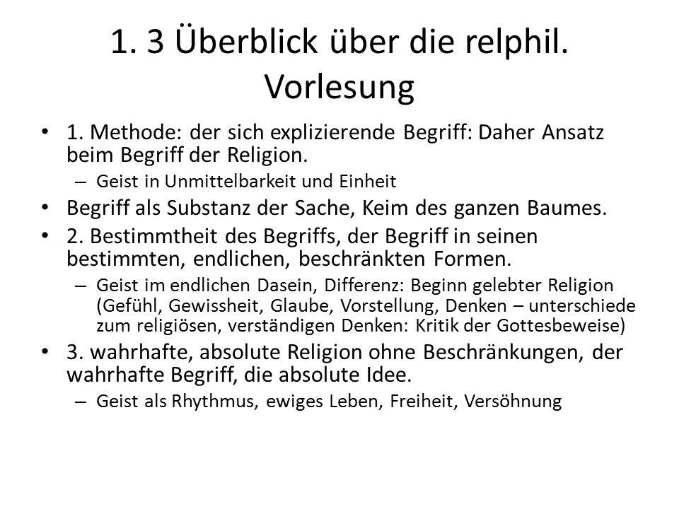 1. 3 Überblick über die relphil. Vorlesung 1. Methode: der sich explizierende Begriff: Daher Ansatz beim Begriff der Religion. – Geist in Unmittelbark