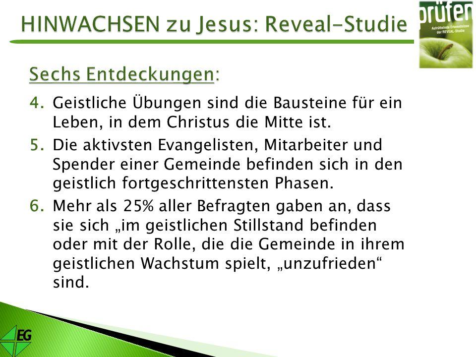 4. Geistliche Übungen sind die Bausteine für ein Leben, in dem Christus die Mitte ist. 5. Die aktivsten Evangelisten, Mitarbeiter und Spender einer Ge