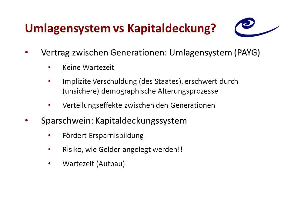 Umlagensystem vs Kapitaldeckung? Vertrag zwischen Generationen: Umlagensystem (PAYG) Keine Wartezeit Implizite Verschuldung (des Staates), erschwert d