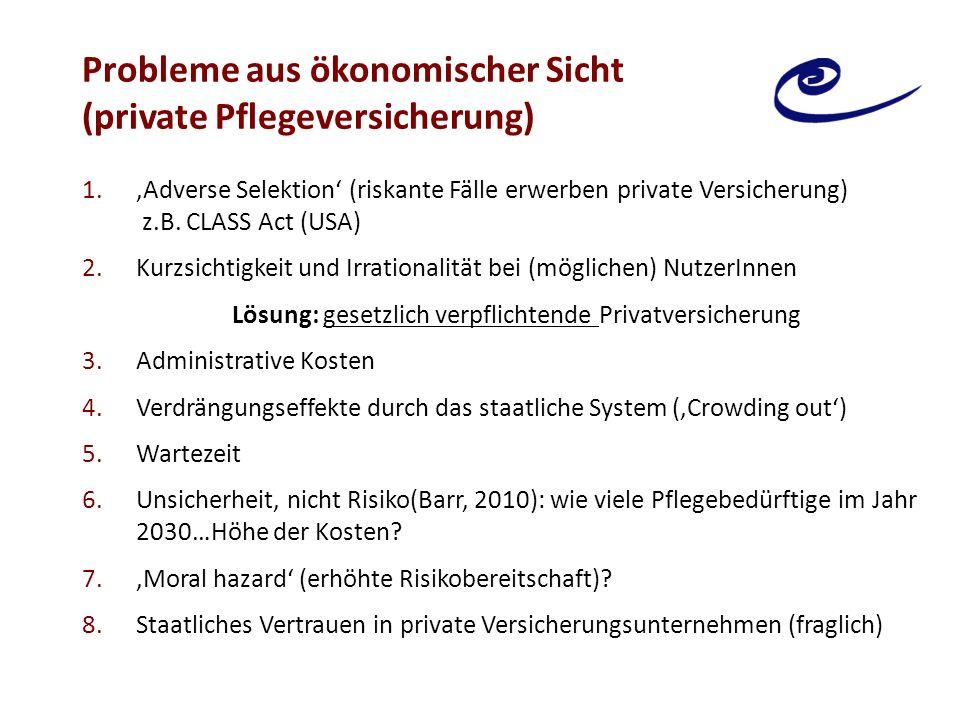 Probleme aus ökonomischer Sicht (private Pflegeversicherung) 1.'Adverse Selektion' (riskante Fälle erwerben private Versicherung) z.B. CLASS Act (USA)