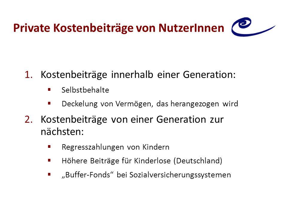 """Private Kostenbeiträge von NutzerInnen 1.Kostenbeiträge innerhalb einer Generation:  Selbstbehalte  Deckelung von Vermögen, das herangezogen wird 2.Kostenbeiträge von einer Generation zur nächsten:  Regresszahlungen von Kindern  Höhere Beiträge für Kinderlose (Deutschland)  """"Buffer-Fonds bei Sozialversicherungssystemen"""