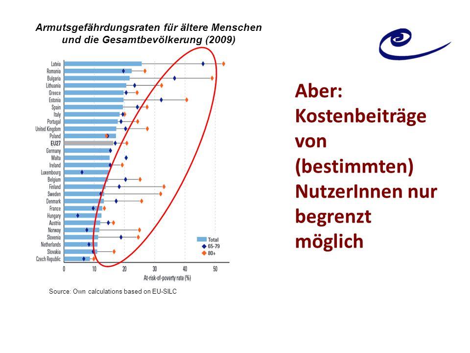 Aber: Kostenbeiträge von (bestimmten) NutzerInnen nur begrenzt möglich Armutsgefährdungsraten für ältere Menschen und die Gesamtbevölkerung (2009) Source: Own calculations based on EU-SILC