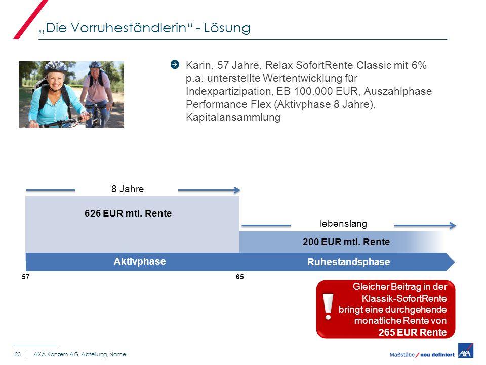 Karin, 57 Jahre, Relax SofortRente Classic mit 6% p.a. unterstellte Wertentwicklung für Indexpartizipation, EB 100.000 EUR, Auszahlphase Performance F
