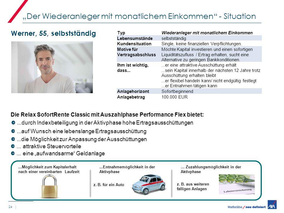 """""""Der Wiederanleger mit monatlichem Einkommen - Situation Werner, 55, selbstständig TypWiederanleger mit monatlichem Einkommen Lebensumständeselbstständig KundensituationSingle, keine finanziellen Verpflichtungen."""