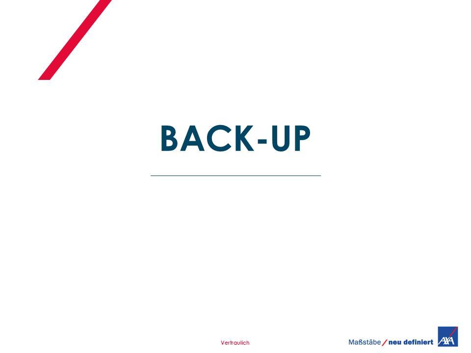 BACK-UP Vertraulich