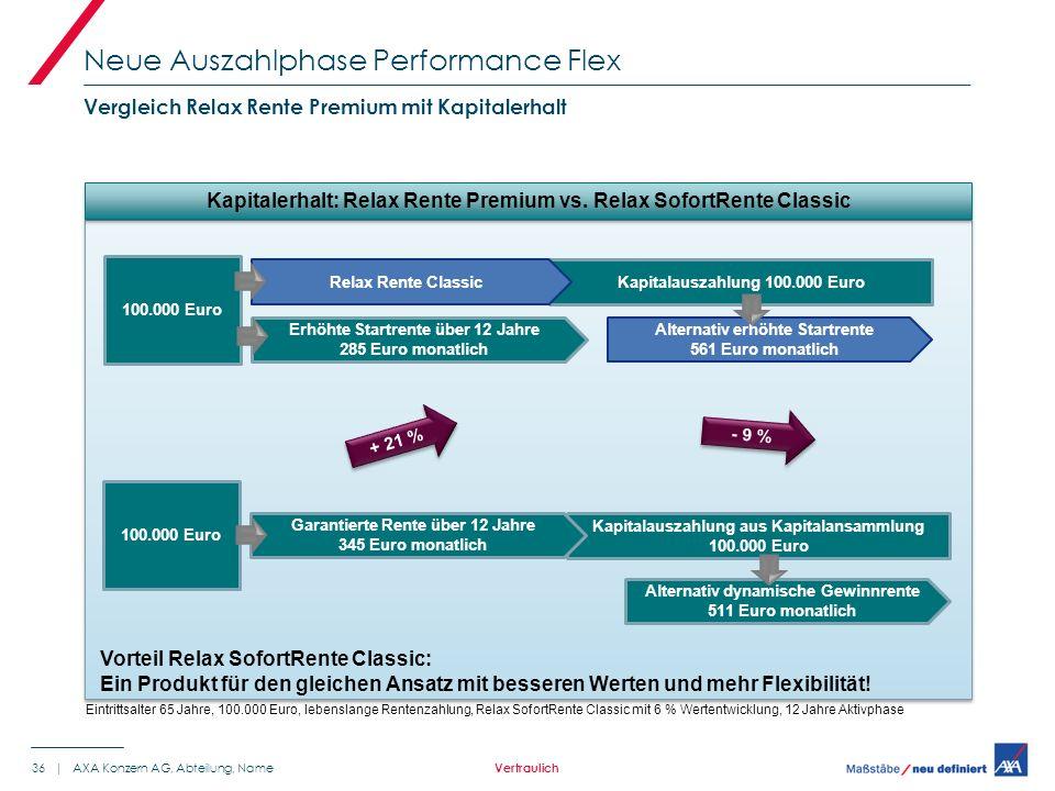 Neue Auszahlphase Performance Flex 36 | AXA Konzern AG, Abteilung, Name Vergleich Relax Rente Premium mit Kapitalerhalt Vertraulich Kapitalerhalt: Relax Rente Premium vs.