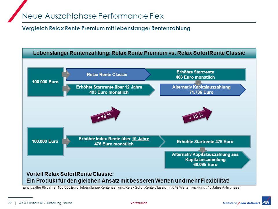 Neue Auszahlphase Performance Flex 37 | AXA Konzern AG, Abteilung, Name Vergleich Relax Rente Premium mit lebenslanger Rentenzahlung Vertraulich Lebenslanger Rentenzahlung: Relax Rente Premium vs.