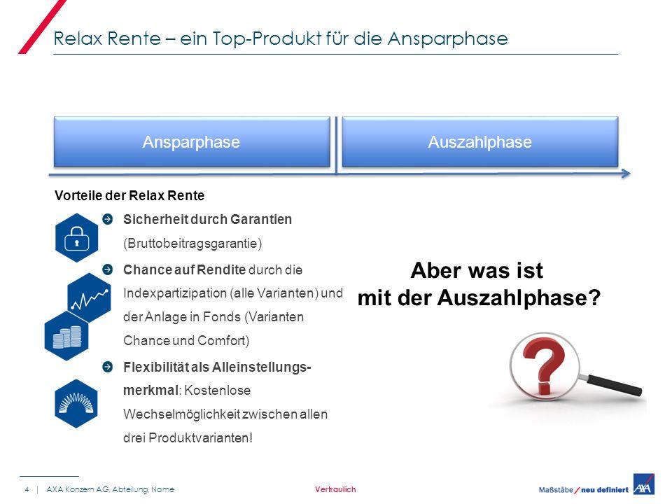 Vorteile der Relax Rente Relax Rente – ein Top-Produkt für die Ansparphase 4 | AXA Konzern AG, Abteilung, Name Vertraulich Ansparphase Auszahlphase Aber was ist mit der Auszahlphase.