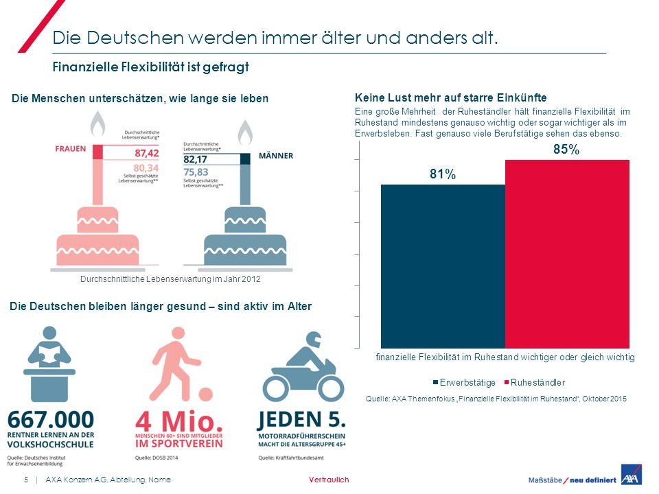 Die Deutschen werden immer älter und anders alt.