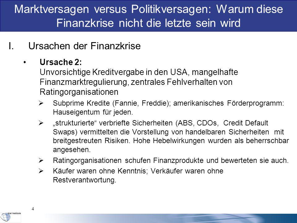 I.Ursachen der Finanzkrise Ursache 2: Unvorsichtige Kreditvergabe in den USA, mangelhafte Finanzmarktregulierung, zentrales Fehlverhalten von Ratingorganisationen  Subprime Kredite (Fannie, Freddie); amerikanisches Förderprogramm: Hauseigentum für jeden.