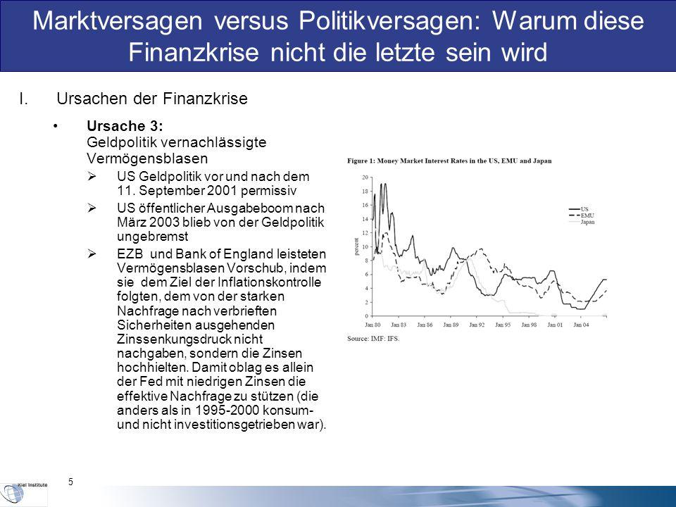 I.Ursachen der Finanzkrise Ursache 3: Geldpolitik vernachlässigte Vermögensblasen  US Geldpolitik vor und nach dem 11. September 2001 permissiv  US