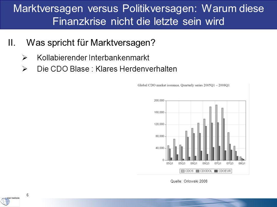 II.Was spricht für Marktversagen?  Kollabierender Interbankenmarkt  Die CDO Blase : Klares Herdenverhalten Marktversagen versus Politikversagen: War