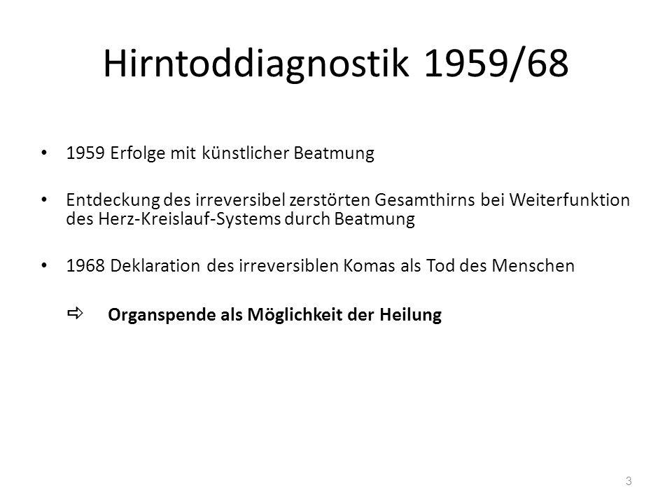 Hirntoddiagnostik 1959/68 1959 Erfolge mit künstlicher Beatmung Entdeckung des irreversibel zerstörten Gesamthirns bei Weiterfunktion des Herz-Kreislauf-Systems durch Beatmung 1968 Deklaration des irreversiblen Komas als Tod des Menschen  Organspende als Möglichkeit der Heilung 3