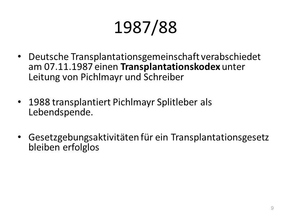 1987/88 Deutsche Transplantationsgemeinschaft verabschiedet am 07.11.1987 einen Transplantationskodex unter Leitung von Pichlmayr und Schreiber 1988 transplantiert Pichlmayr Splitleber als Lebendspende.