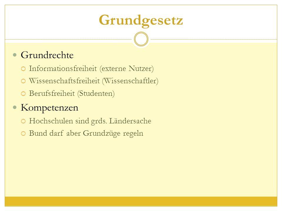 Grundgesetz Grundrechte  Informationsfreiheit (externe Nutzer)  Wissenschaftsfreiheit (Wissenschaftler)  Berufsfreiheit (Studenten) Kompetenzen  Hochschulen sind grds.