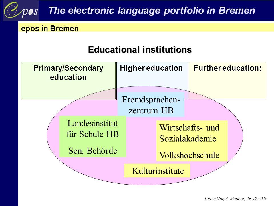 The electronic language portfolio in Bremen Beate Vogel, Maribor, 16.12.2010 Damit befördert epos die Sprachbewusstheit der Lernenden Bewußtheit über Lernprozesse die Fähigkeit, Lernprozesse auszuhandeln kommunikative Kompetenzen Identitätsbildung und Selbststeuerung